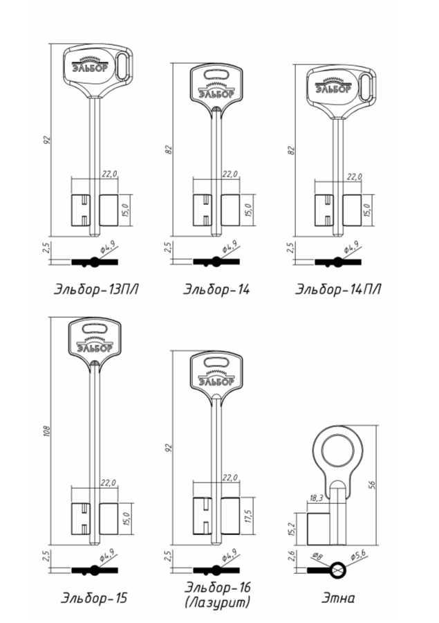 заготовки ключей харьков